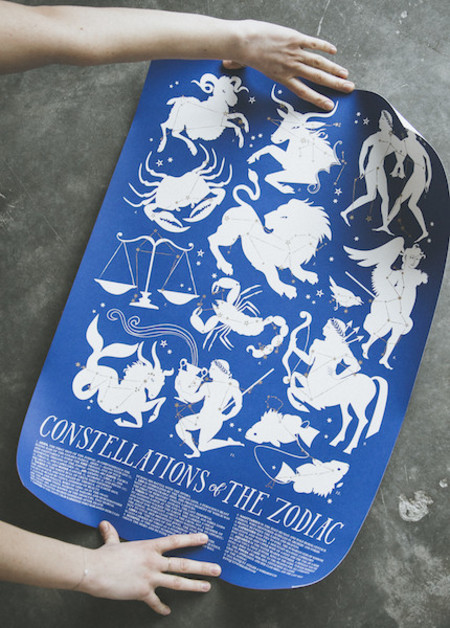 Banquet Atelier & Workshop - Constellations Print