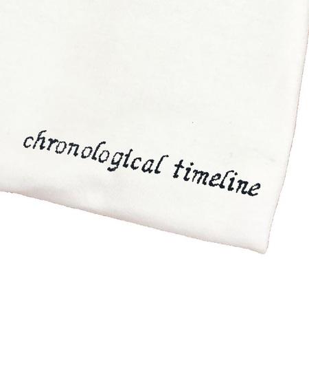 Unisex House of 950 chronological timeline
